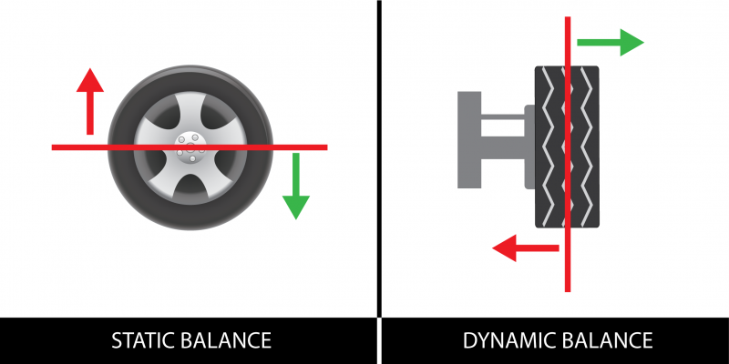 Wheel Balancing 101 - Static vs Dynamic Wheel Balancing - E-Quipfix Ltd