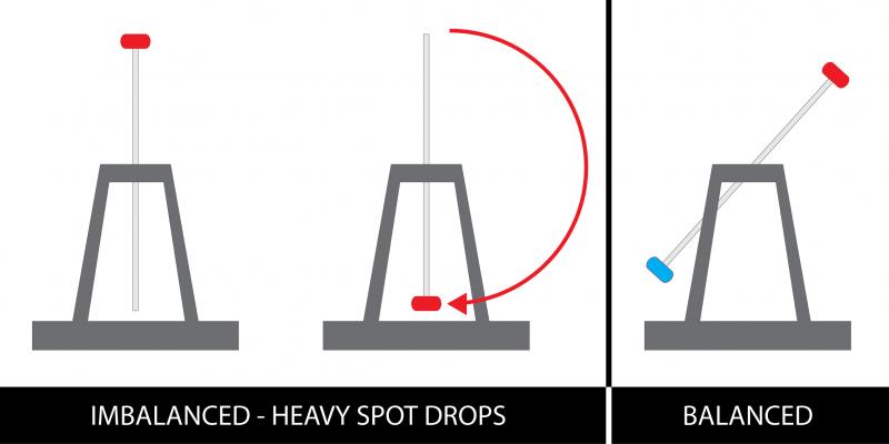 Wheel Balancing 101 - Static vs Dynamic Wheel Balancing - E-Quipfix Ltd